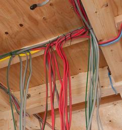 new home wiring in louisa va [ 1920 x 550 Pixel ]