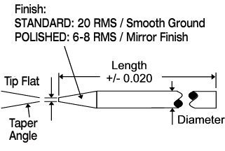 Miller Syncrowave 250 Wiring Diagram Miller 250 Welding