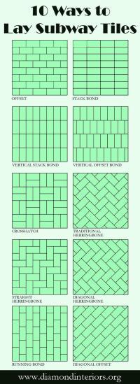 10 Ways to Lay Subway Tiles
