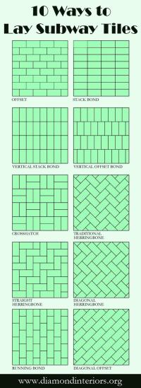 10 Ways to Lay Subway Tiles - DIAMOND INTERIORS