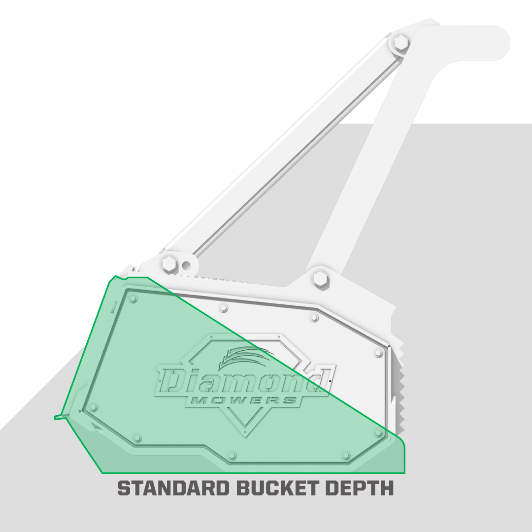 Standard Bucket Depth Comparison