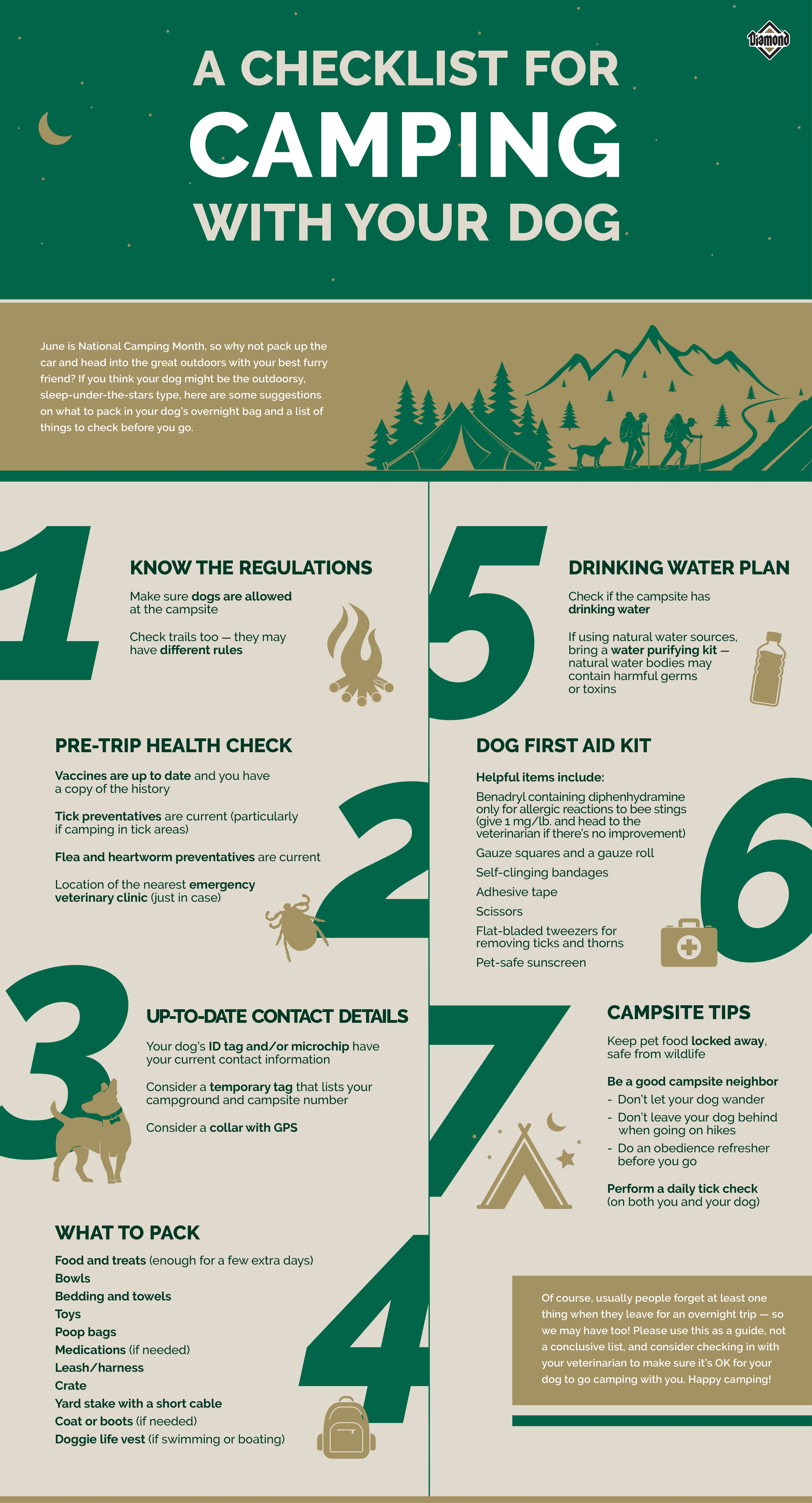 Infographic of a Checklist for Camping with Your Dog   Diamond Pet Foods