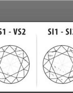 Diamond clarity chart also understating grading rh diamondsgeek