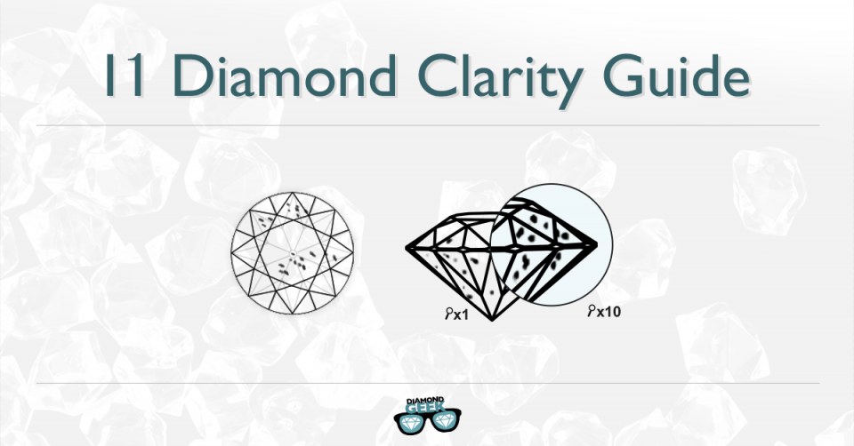 I1 Diamond Clarity Guide With Smart Buying Tips
