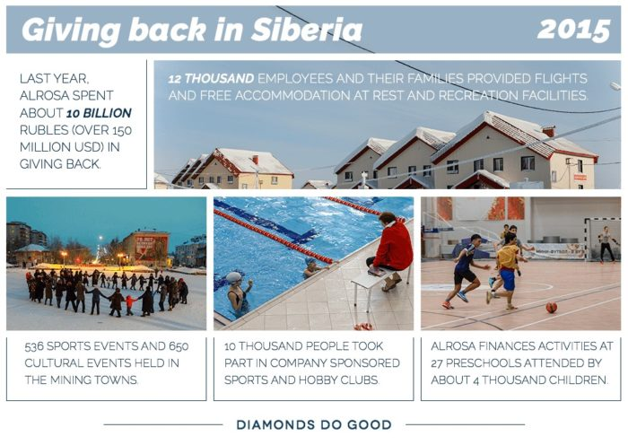 ALROSA giving back in Siberia in 2015 - Diamonds Do Good.