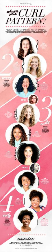 curly hair guide 's curl