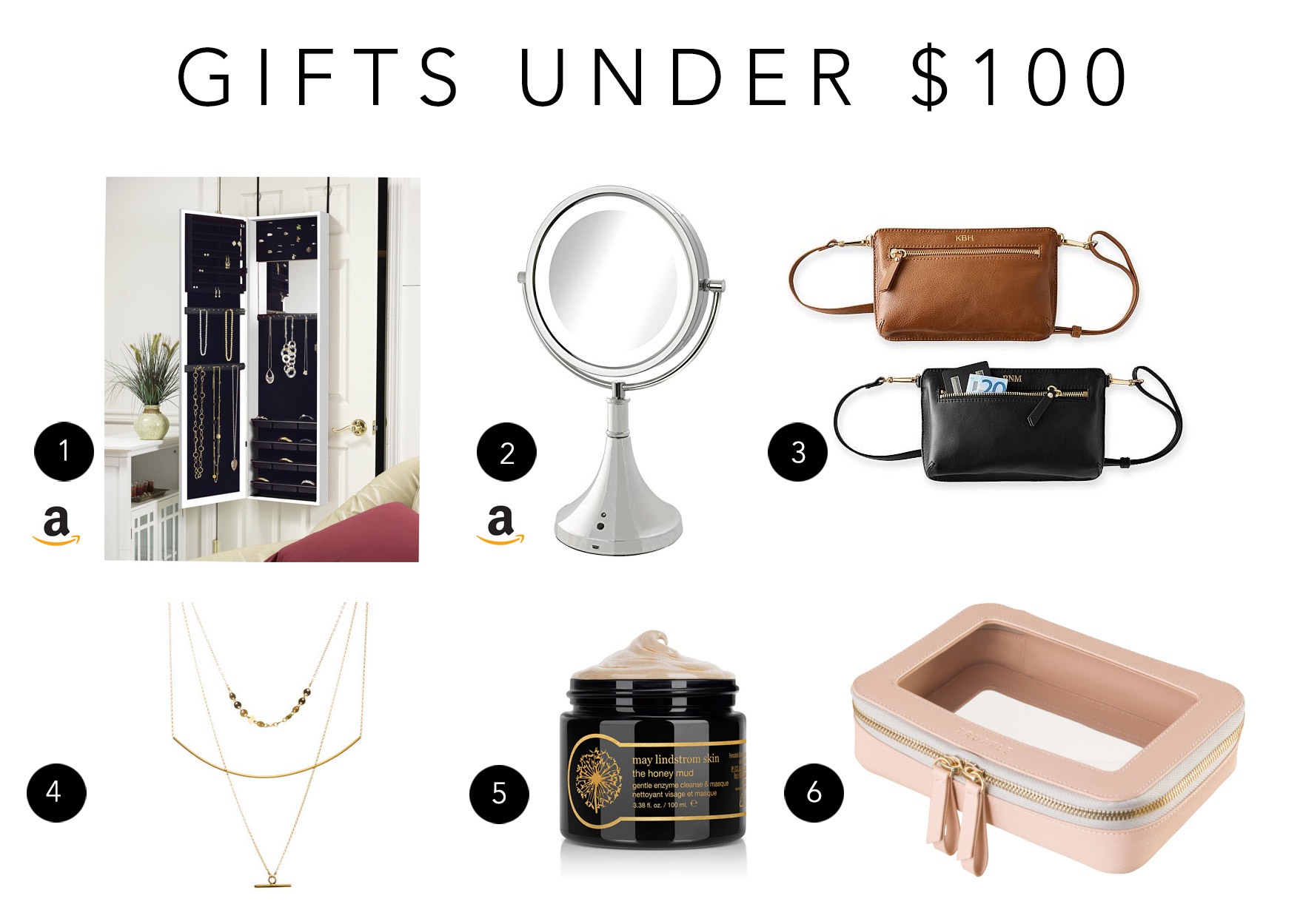 stocking stuffer gift guide ideas
