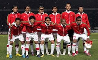 The (Hopeful) Tale of Football Saga 2, A Football Player Simulation Game to Help Indonesia's Football Team (2/6)