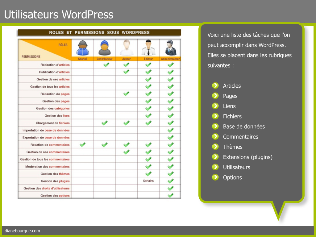 wordpress-ajouter-utilisateur-role