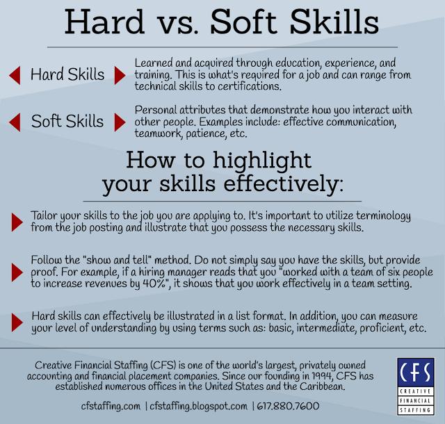 Hard Vs Soft Skills Via Cfstaffing Blogspot Com – DIANE