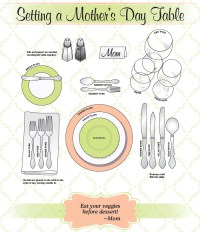 Dining Table: Dining Table Setting Etiquette