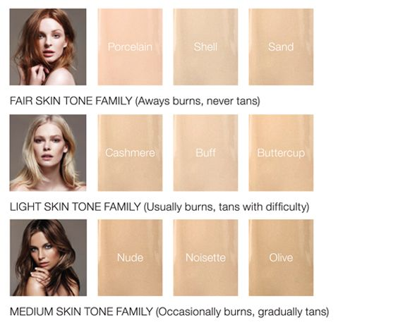 how to choose the correct foundation colour