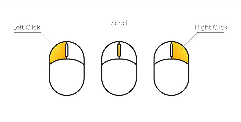 Mengecilkan Icon Desktop dengan Scroll Mouse