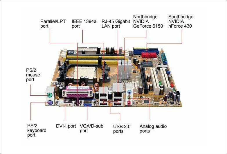 Gambar Komponen Motherboard