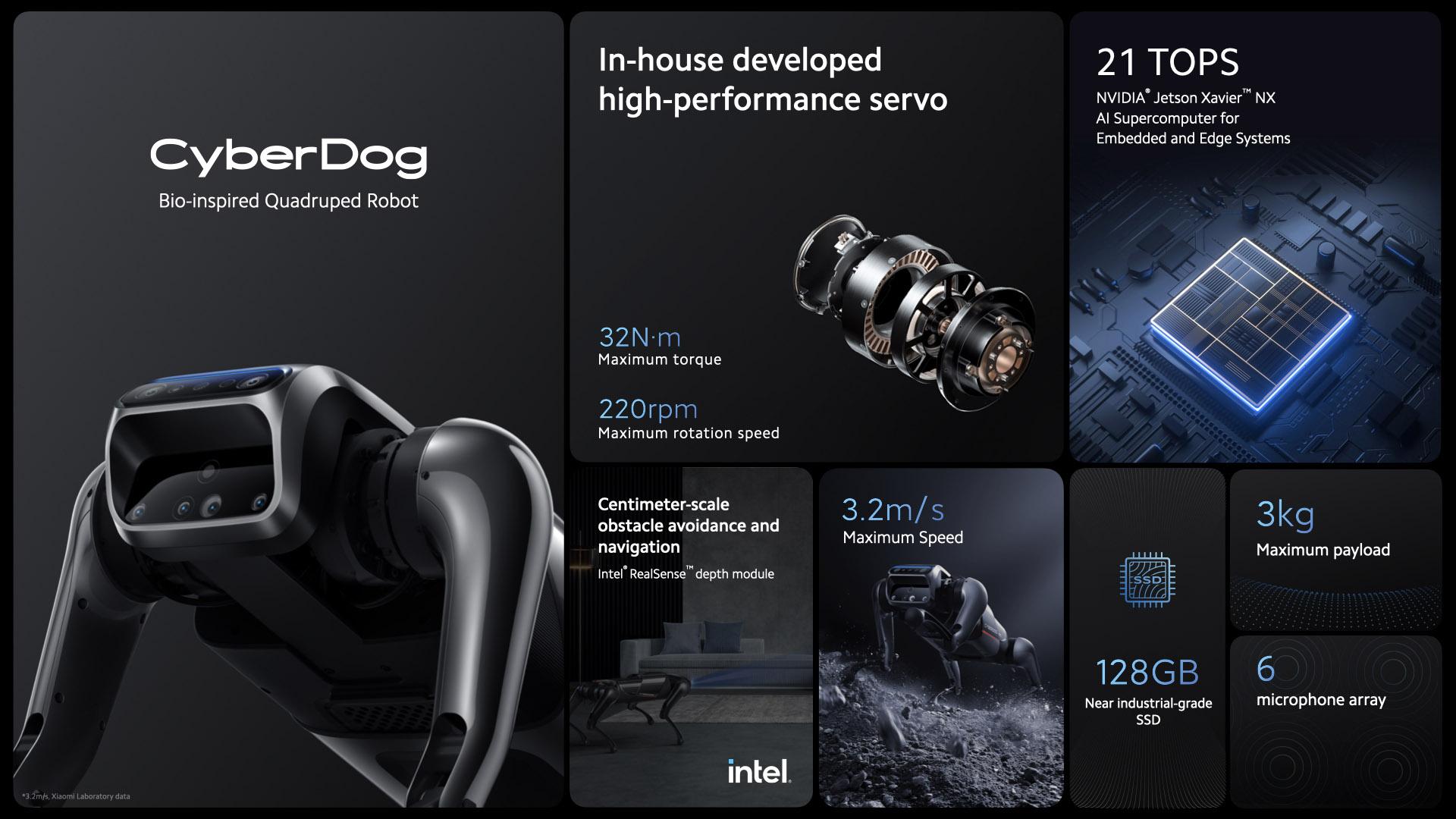 Spesifikasi CyberDog Xiaomi