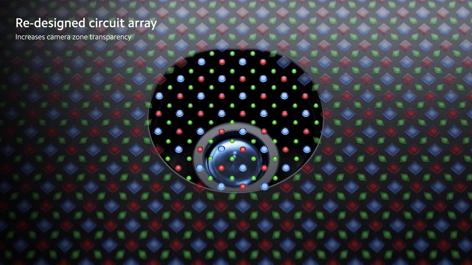 Teknologi CUP Xiaomi Mi Mix 4