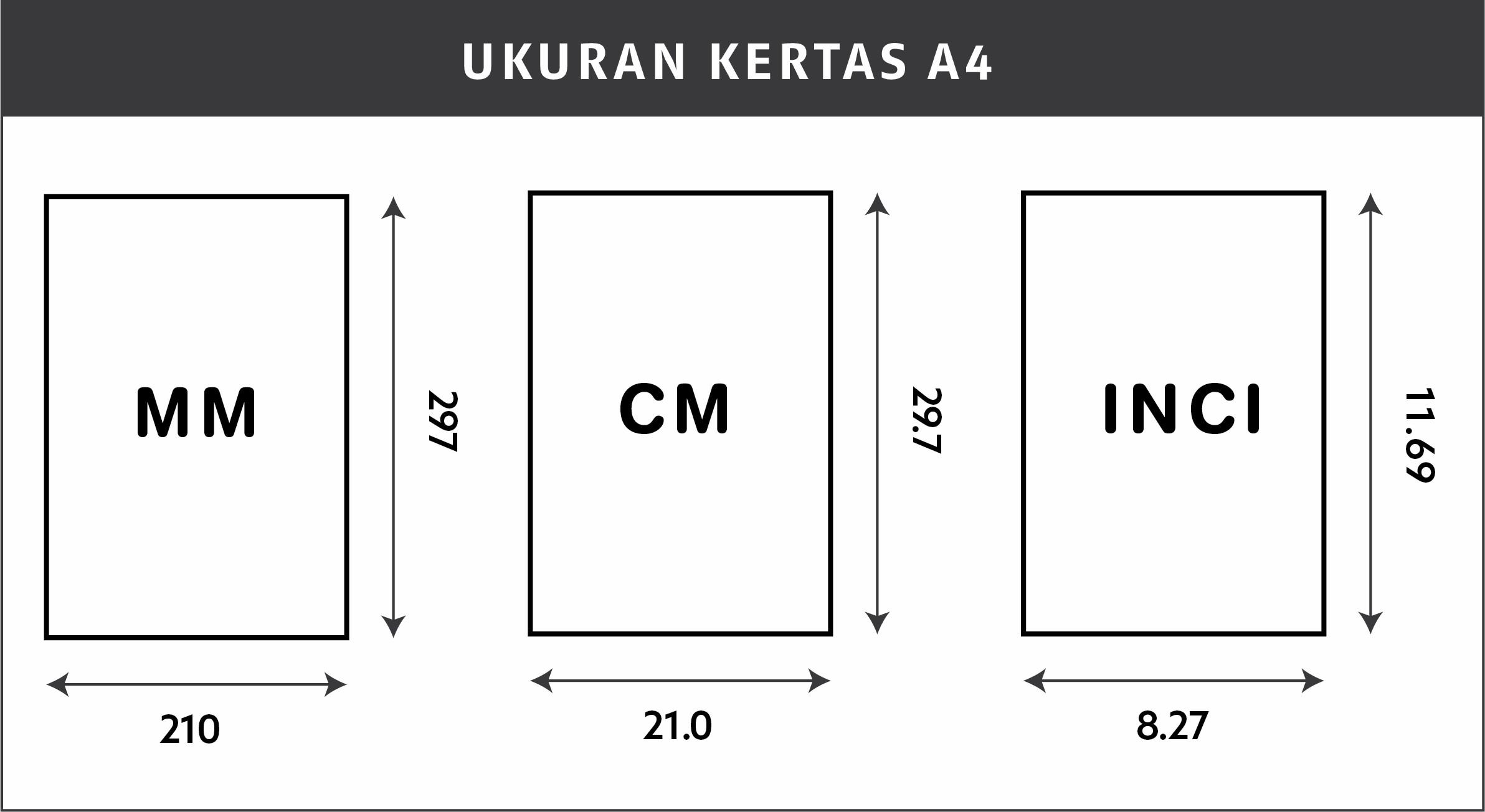 UKURAN KERTAS A4