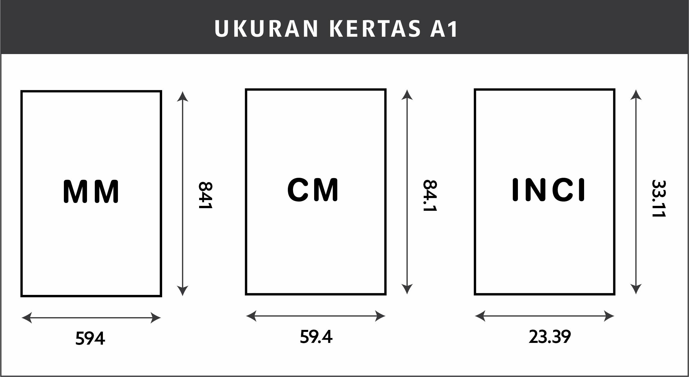 Ukuran Kertas A1 dalam cm, mm, inci