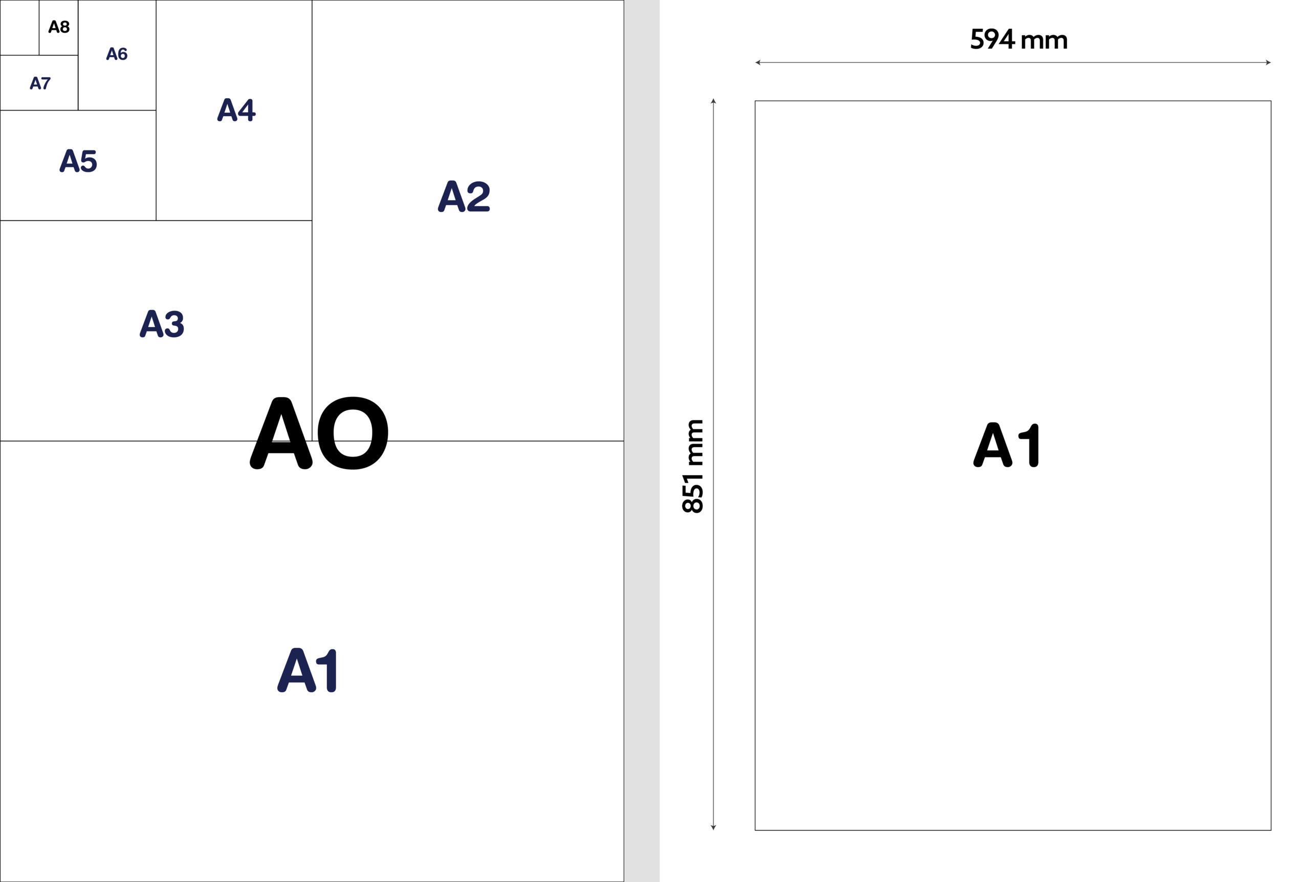 Ukuran Kertas A1 dan seri A lainnya
