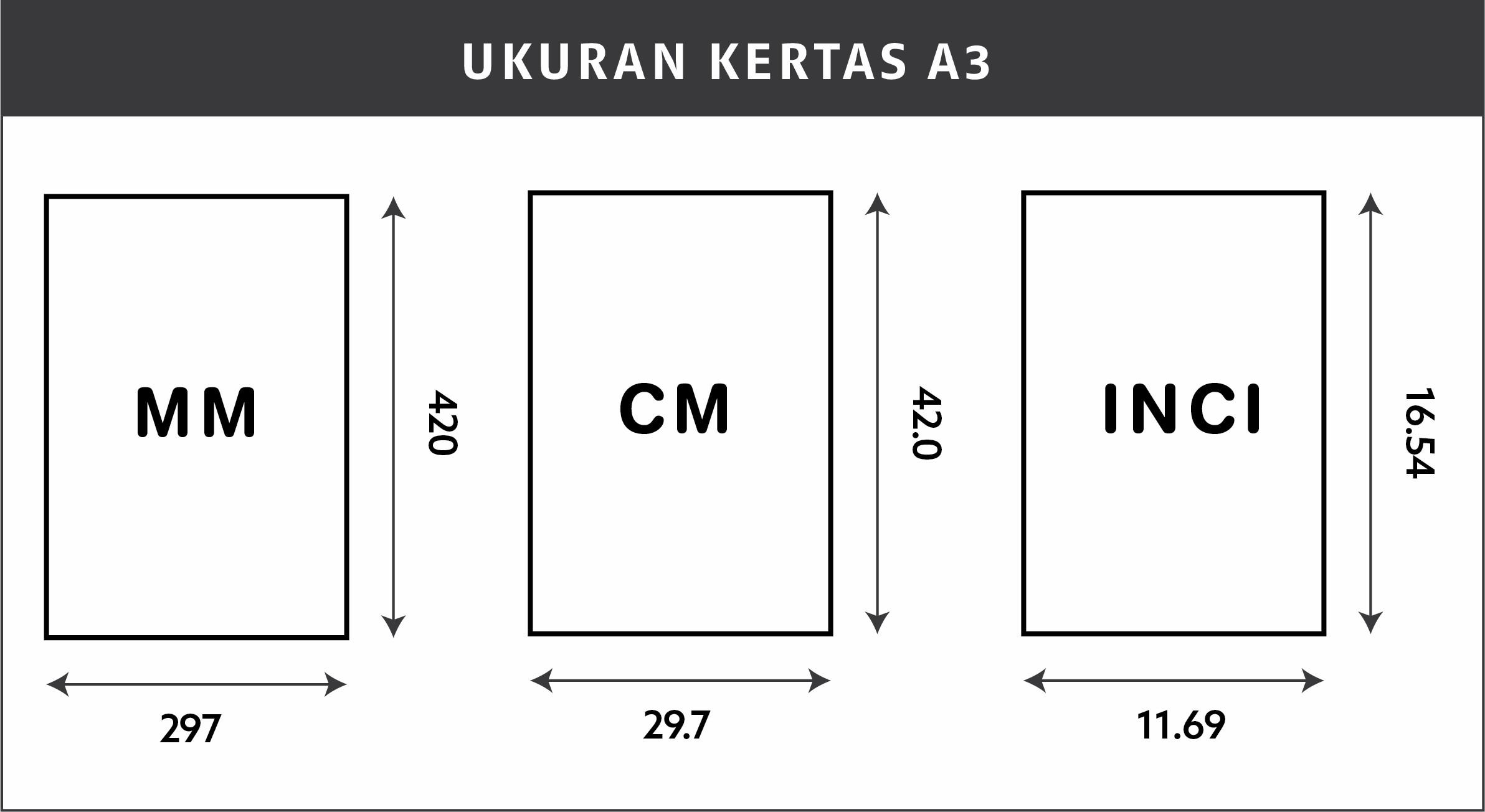 Ukuran Kertas A3 dalam cm, mm, inci