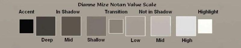notan value scale