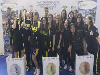 catalunya sots campionat campionat espanya natació