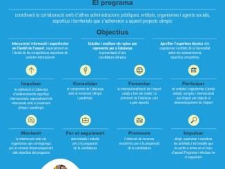 govern candidatura jocs paralímpics barcelona pirineus 2030