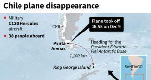 Desaparición de un Avión militar Chileno