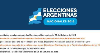 Photo of Consultá TODOS los RESULTADOS Oficiales de las #Elecciones2015 Aquí!