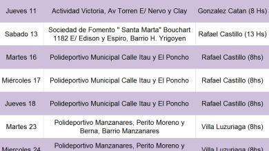 Photo of Fe de erratas: Cronograma de vacunación y castración animal durante enero