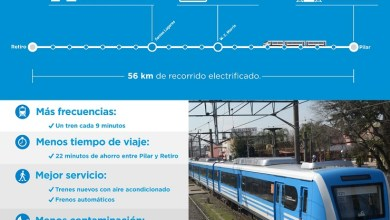 Photo of El tren San Martín se modernizará en forma integral