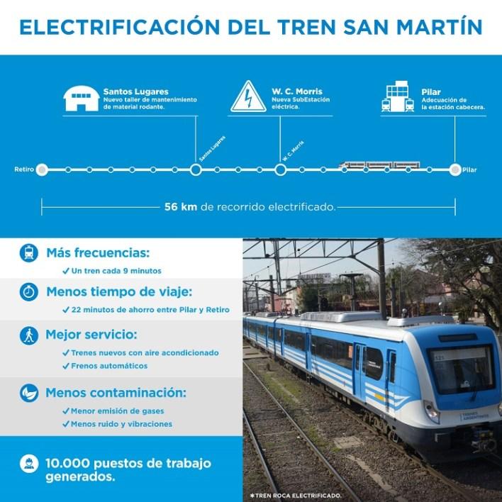 El tren San Martín se modernizará en forma integral