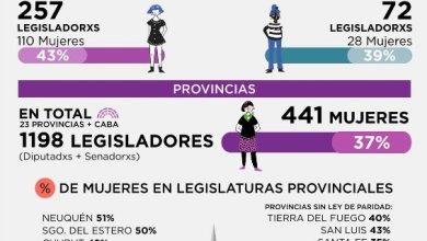 Photo of Del voto a la paridad, una lucha continua por los derechos políticos de las mujeres