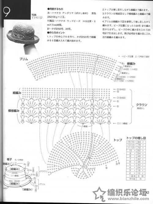 Esquema de crochet para sombrero