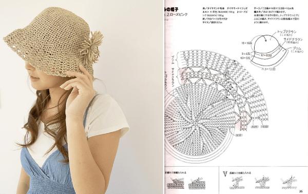 Patrones de crochet para sombreros de verano