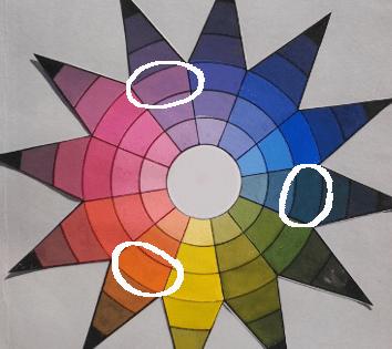 Combinar tres colores