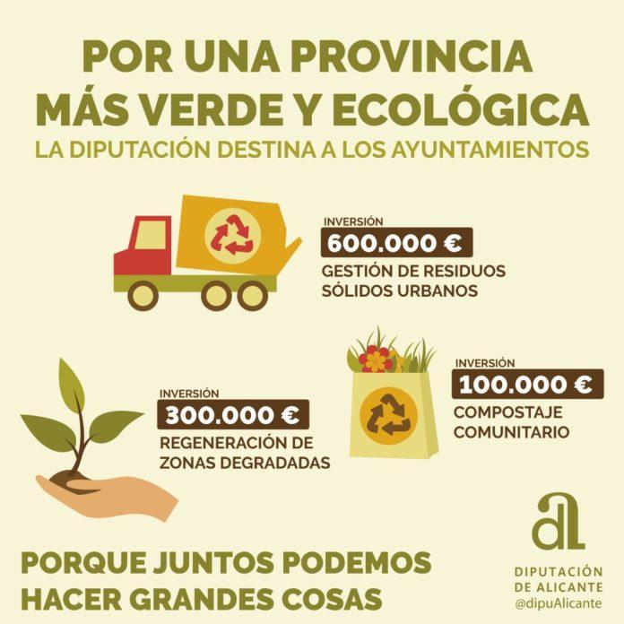 residuos Diario de Alicante