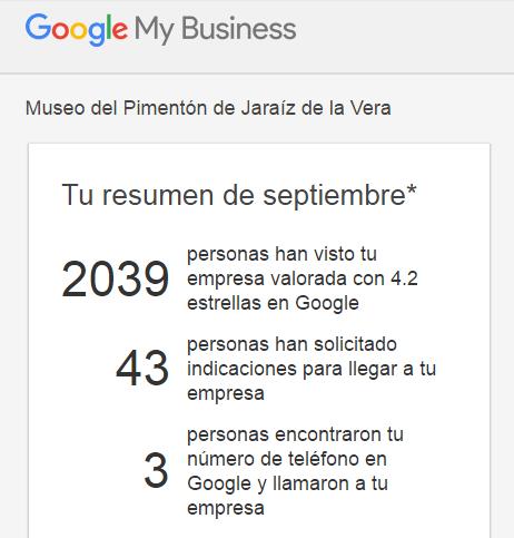 Estadísticas Google+ Museo del Pimentón Septiembre 2016