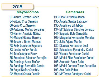 Mayordomos y Camareras 2018