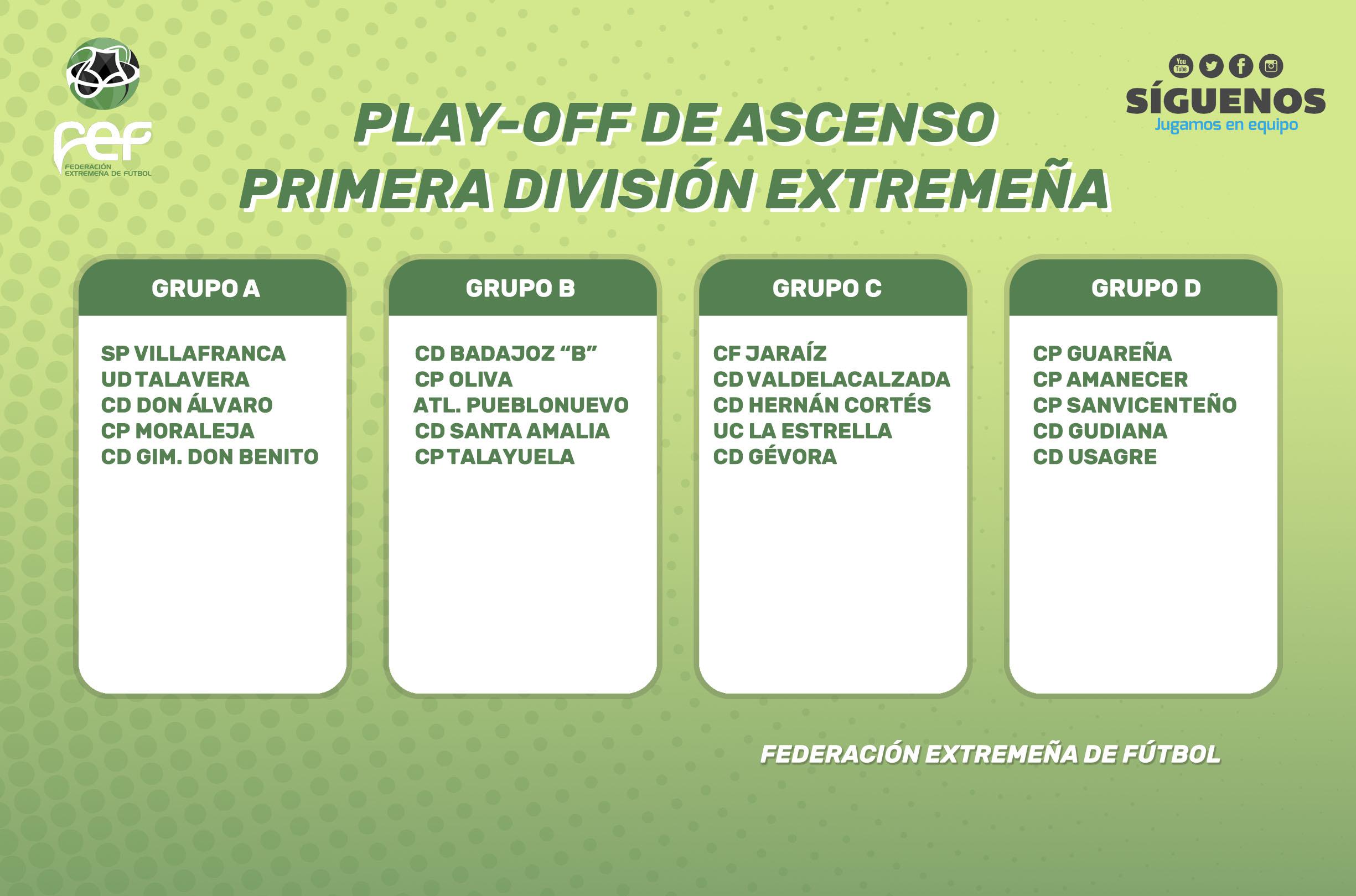 Fase de Ascenso a Tercera Division 2021