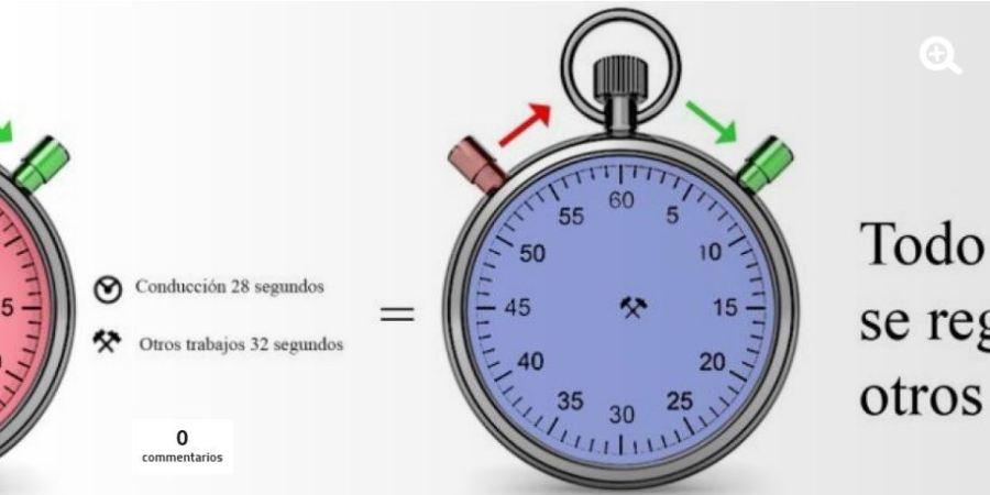 regla, minuto, Marcos Veiga, tacógrafo, tiempos, conducción, descanso,