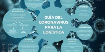 UNO, guía, logística, transpore, coronavirus,