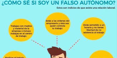 Los falsos autónomos, averigua si lo eres