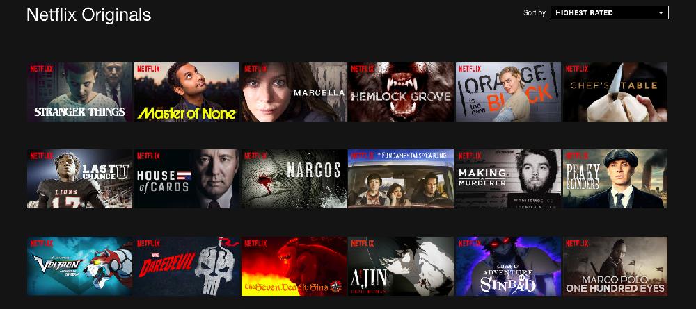 Catalogo Netflix USA