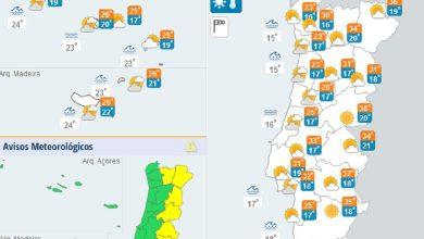Photo of Temperaturas até 37.ºC colocam sete distritos em aviso amarelo