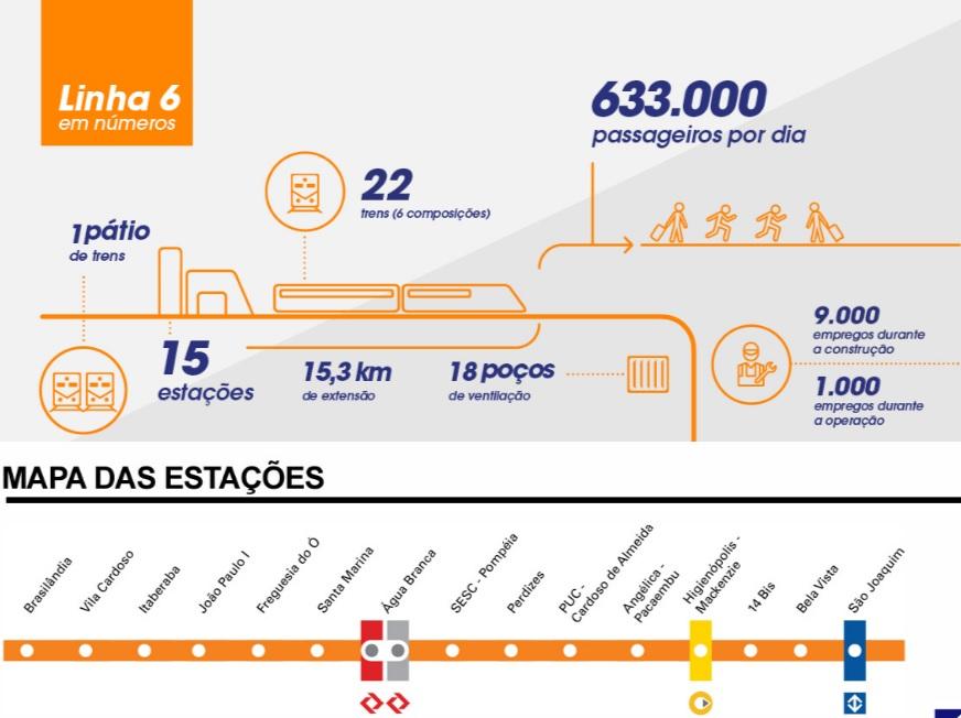 linha-6-laranja-metro
