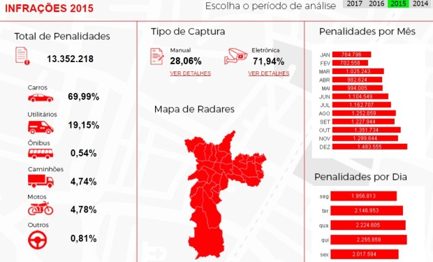 multas-2015