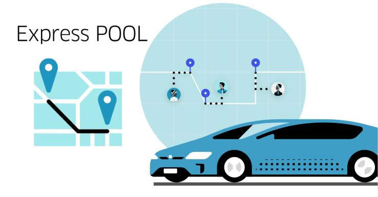 Uber lança categoria de viagem até 70% mais barata que o UberX