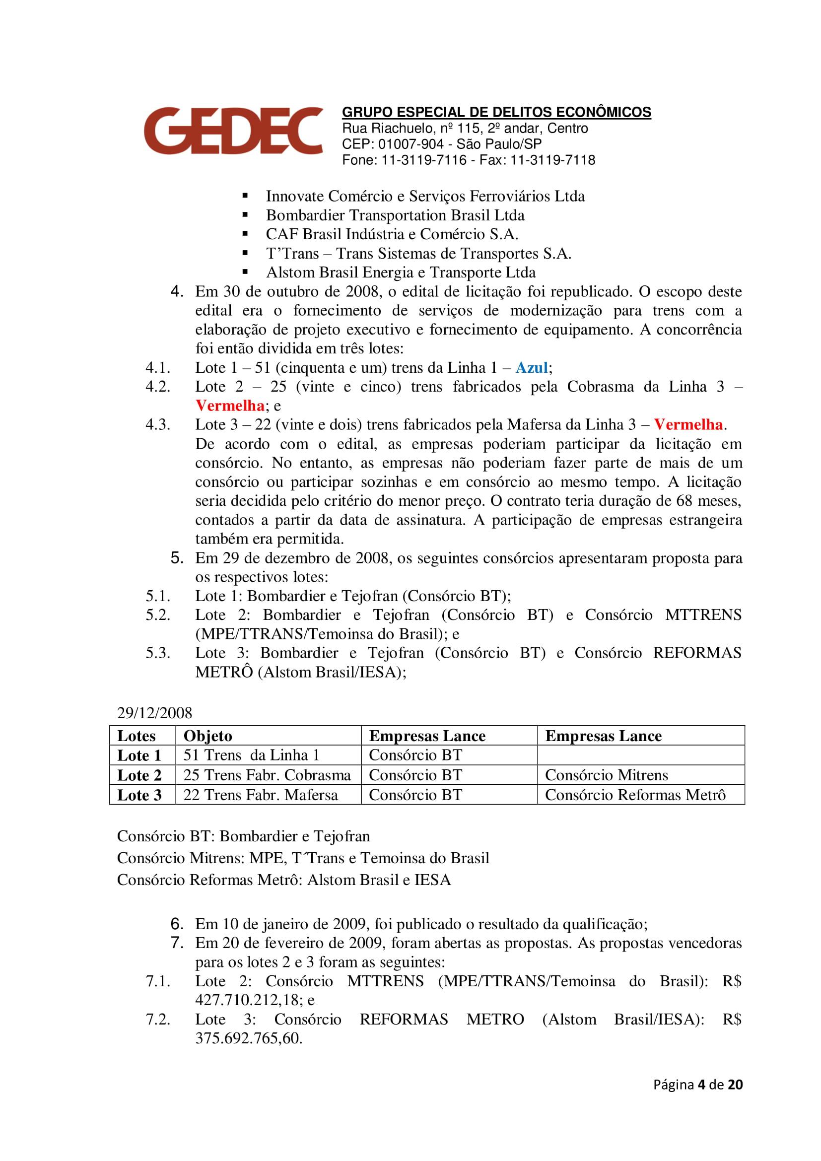 D-Projs-Ref-L1-L3-04