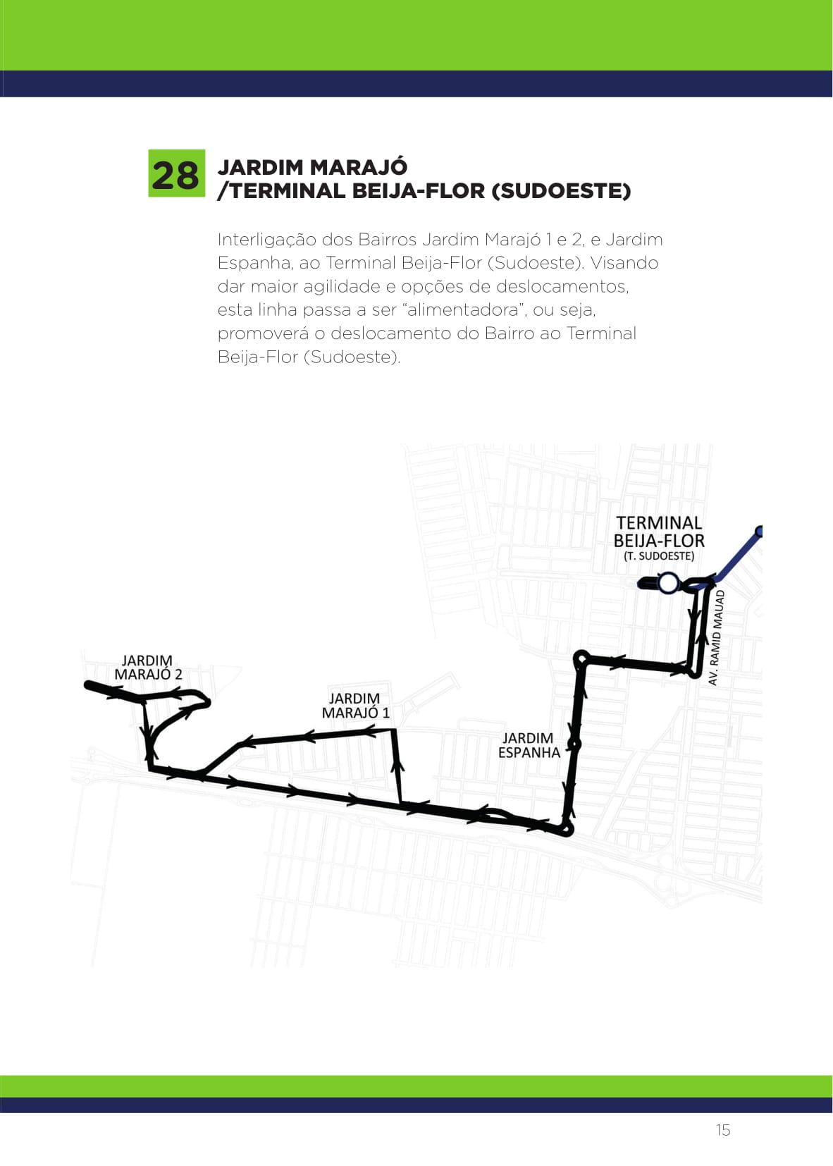 Manual_do_Usuario_BRT_Vetor-15
